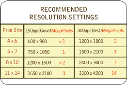 resolution settings diagram